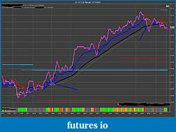 The Crude Dude Oil Trading System-cl-10-12-2-range-9_11_2012-40-tick-move.jpg