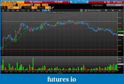 Day Trading Stocks with Discretion-201200910vfc.png