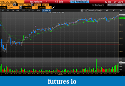 Day Trading Stocks with Discretion-201200911vfc.png