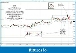 Trading spot fx euro using price action-2012-09-12-3min.jpg