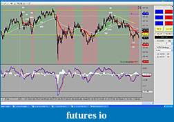 A CL Trading Journal-sean-chart.jpg