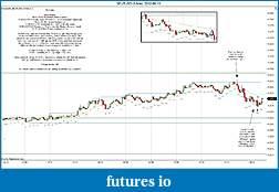 Trading spot fx euro using price action-2012-09-13-3min.jpg