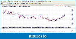 Beginners Trading Journal-tga-daily.jpg