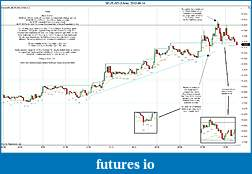 Trading spot fx euro using price action-2012-09-14-3min.jpg