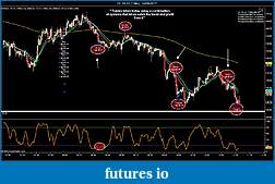 Crude Oil trading-cl-10-12-1-min-14_09_2012.jpg