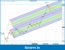 FX  Currency Charting-eurusd-09-14-12-60min.png