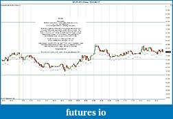 Trading spot fx euro using price action-2012-09-17-3min.jpg