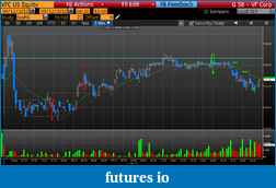 Day Trading Stocks with Discretion-201200912vfc.png