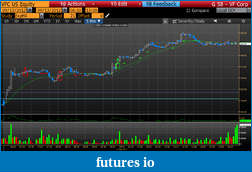 Day Trading Stocks with Discretion-201200913vfc.png