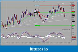 A CL Trading Journal-cl-10-12-150-tick-9_17_2012.jpg