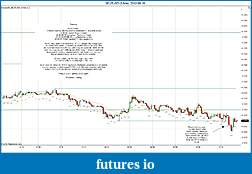 Trading spot fx euro using price action-2012-09-18-3min.jpg
