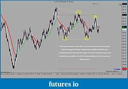 A CL Trading Journal-faliures.jpg