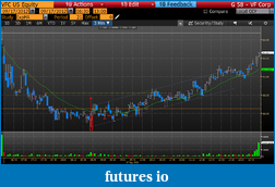 Day Trading Stocks with Discretion-201200917vfc.png