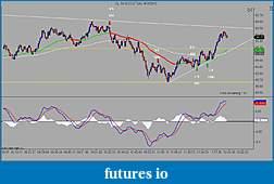 A CL Trading Journal-cl-10-12-150-tick-9_18_2012-3.jpg