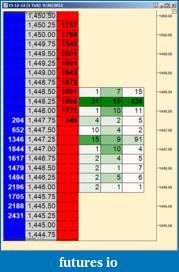 Ninja Trader Custom Order Book - 1LDom - Source Code-dom.png