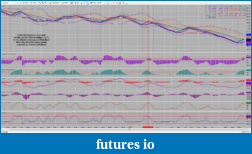 Day Trading Currency Futures W/Multiple time frames-cl-oil_trades-6tick_-r-2012-06-21_1450.png