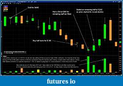 Selling Options on Futures?-cl-80-put.jpg