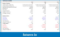 Amazing Trading Journal Tool! (www.tradingdiarypro.com)-performace-report.png