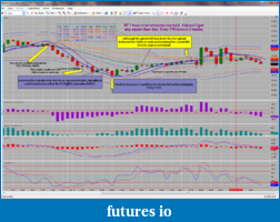Day Trading Currency Futures W/Multiple time frames-6e_1_hour_chart_-_trades2012-09-22_0143.png