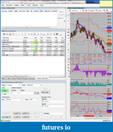 CL Day Trading: THE EDGE-Multiple Charts-view__layout__save-_2saveplatform.png