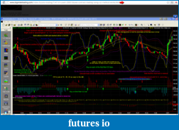 TF trading using CCI method-it works-tf_trade_station_chart_on_377_tick_.png