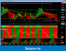 Coding Multi Time Frame (MTF) Indicators with NinjaTrader-minute-setting.png