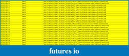 Coding Multi Time Frame (MTF) Indicators with NinjaTrader-errors-vis-ema-sma.png