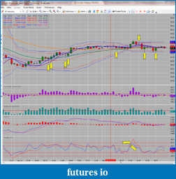 CL Day Trading: THE EDGE-Multiple Charts-cl_oil_45_min_chart_-_trades2012-09-20-21.png