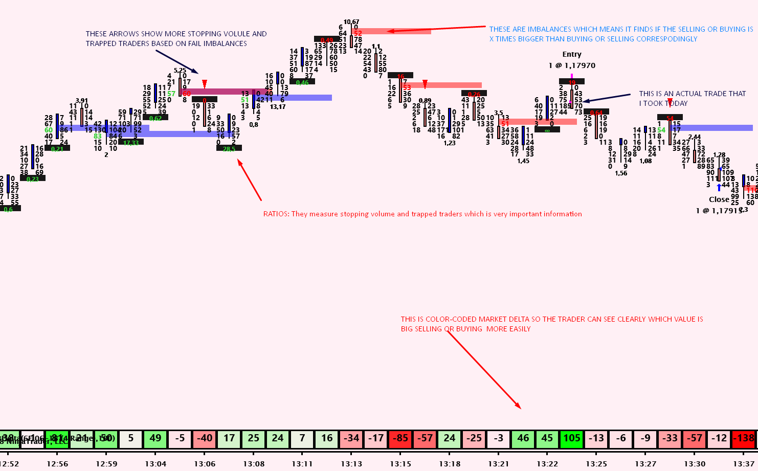 OrderFlow tool/indicator for NT - NinjaTrader | futures io