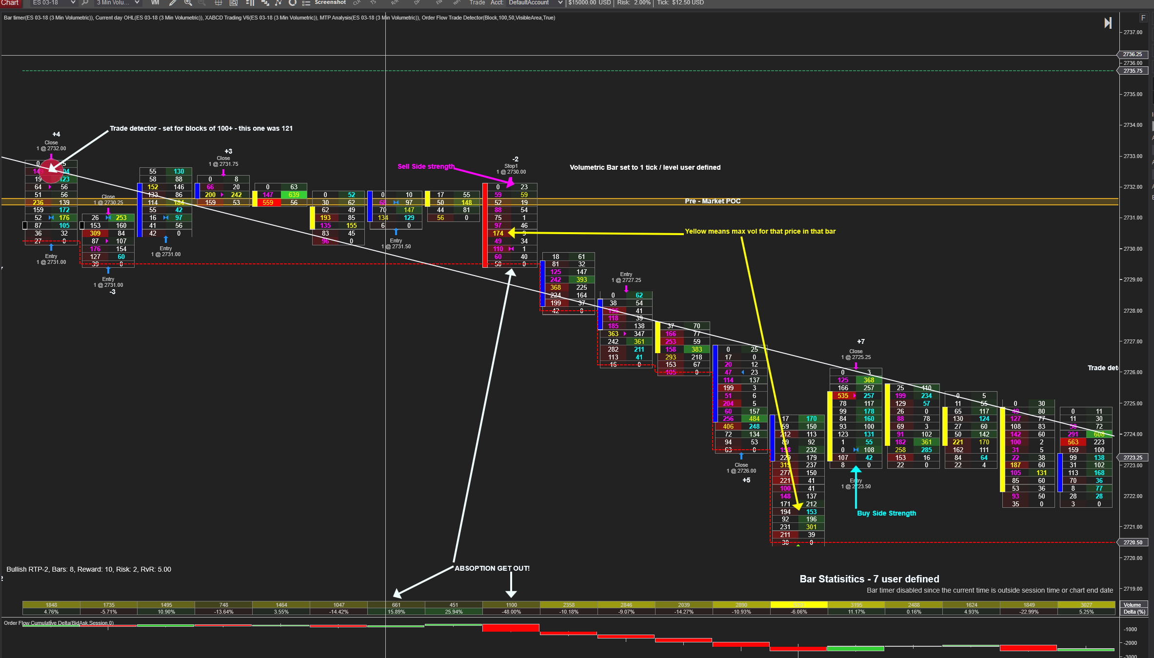 NT8 Order Flow+ Suite - Timing is Everything - NinjaTrader