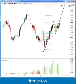 Harmonic Trading-2010-03-03_094815.png