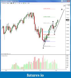 Harmonic Trading-2010-03-03_095058.png