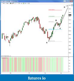 Harmonic Trading-2010-03-03_100231.png