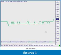 Sierra Chart : Tick Chart request.-snag-26.09.2012-12.40.36.png