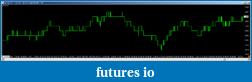 Sierra Chart : Tick Chart request.-6e_tick.png