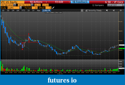 Day Trading Stocks with Discretion-201200918vfc.png