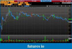 Day Trading Stocks with Discretion-201200919vfc.png