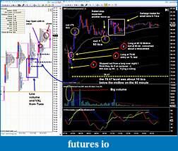 David_R's Trading Journey Journal (Pls comment)-trades-030310-cl.jpg