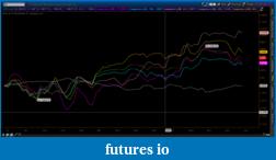 Correlation between index futures-2012-09-29_0835.png