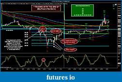 Crude Oil trading-cl-11-12-15-min-27_09_2012-trading-brn-s.jpg
