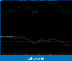 MACD Cross_Above/Cross_Below in EL-tradestation-9.1-laptop-comm_of_traders-chart-analysis-spy-daily-arcx-_2012-09-29_23-0.png