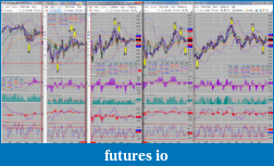 CL Day Trading: THE EDGE-Multiple Charts-cl_with_multiple_charts2012-09-28.png
