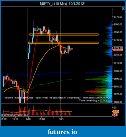 T For Trading-nifty_i-15-min-10_1_2012.png