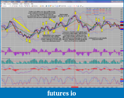 CL Day Trading: THE EDGE-Multiple Charts-cl-oil_6_tick_-r-_chart_-_trades_plus2012-09-28.png