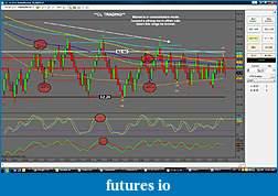 Crude Oil trading-crude-oil-trading-10012012.jpg