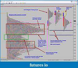 CL Market Profile Analysis-cl-mp-030410.jpg