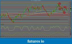Crude Oil trading-cl-11-12-4-betterrenko-10_2_2012.jpg