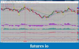 Day trading corn ??-zc-corn_on_6tick_-r-_chart_-_trades2012-10-02_1322.png