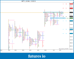 T For Trading-nifty_i-30-min-10_3_2012.png
