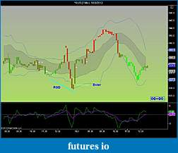 TF thread (Russell 2000) ... anything goes-rut-7-min-10_3_2012.jpg